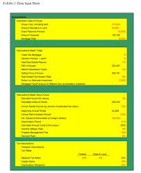 Rental Property Calculator Spreadsheet Sell It Or Rent It