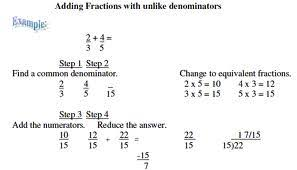 adding fractions with unlike denominators chapter 9 add and subtract fractions mrs davis 5th grade math