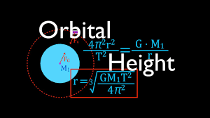 gravitation 10 of 17 calculating the orbital height of a
