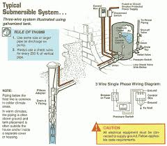 how to wire a well pump diagram wiring diagram and schematic