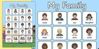 my family vocabulary poster my family vocabulary poster