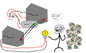 Know Your Meme Troll - image 199919 troll science troll physics know your meme