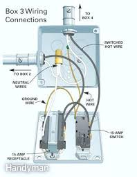 wiring electrical receptacle larger image buy electric wiring wall