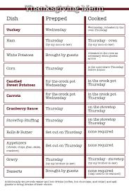 thanksgiving traditionalving dinner menu listlist of list