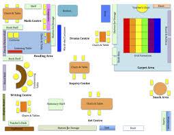 classroom floor plan erin scott professional portfolio ideal