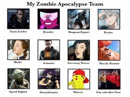 Zombie Team Meme - my zombie apocalypse team by lamentedguide on deviantart