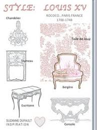 Chair Styles Guide A Photo Guide To Antique Chair Identification Antique Chairs