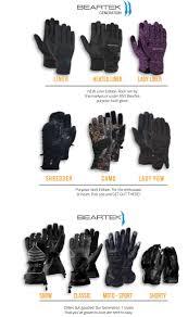 light gloves shark tank beartek gen ii bluetooth smart gloves indiegogo