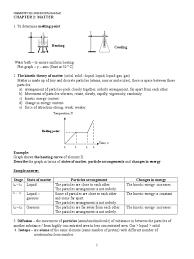 fokus kimia spm electrochemistry ionic bonding