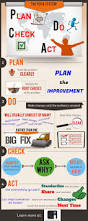 61 best lean manufacturing images on pinterest lean