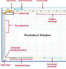 Spreadsheet Microsoft Excel Introduction Of Common Terms In Microsoft Excel Spreadsheet