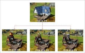 Korea Archeage 1 8 Architectural Changes Archeage New House Design
