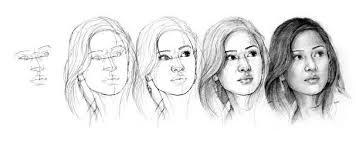 Tutorial Menggambar Orang Dengan Pensil | cara mudah menggambar wajah orang beserta contohnya