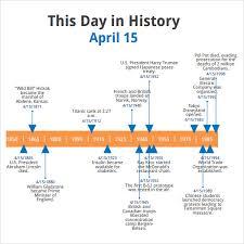 historical timeline template 28 images 8 historical timeline