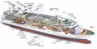 adventure of the seas floor plan deck plan adventure of the seas modern in trendy uncategorized ship
