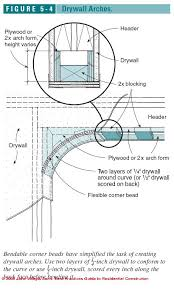 What Kind Of Drywall For Bathroom by How To Install Drywall How To Hang U0026 Tape