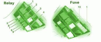 bmw r1150gs 2000 fuse box diagram u2013 circuit wiring diagrams