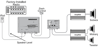 install kitchen electrical wiring readingrat net for diagram