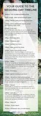Wedding Coordinator Job Description Wedding Planning The Complete Guide To Your Wedding Day Timeline