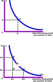 price discrimination wikipedia