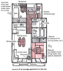 Apartment Designs And Floor Plans Best 25 Japanese Apartment Ideas On Pinterest Japanese Style