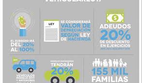 formato para pago de tenencia refrendo ejercicio 2016 gobierno del estado de tamaulipas