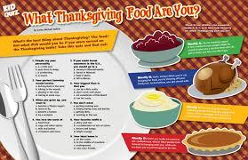 quiz cuisine kid quiz thanksgiving food visual ly