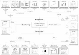Applications Of Spreadsheets A Primer On Spreadsheets And Visualization