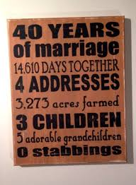 40th anniversary gift surprising 40th wedding anniversary gift ideas for parents photos