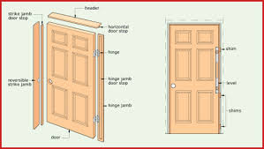 Frame Exterior Door Homeofficedecoration Installing Exterior Door Frame