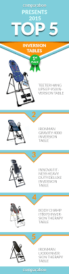 inversion table 500 lbs capacity 135 best best inversion tables http ultimateinversiontable com