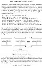 Operating Systems Processes