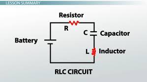 Parallel Circuit Problems Worksheet R L C Series Circuits Video U0026 Lesson Transcript Study Com