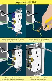 conduct electrical repairs on outlets and switches fix com