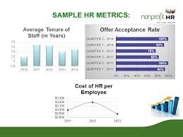 hr strategy template hr dashboard template
