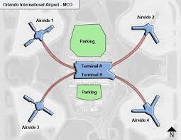 mco terminal map orlando mco airport terminal map