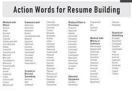 Resume Builder Words Actions Words For Resume 10560