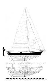 atom voyages good old boats list