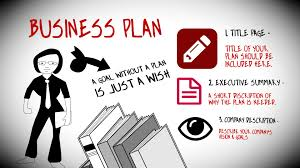 How To Build A Business Plan Template How To Write A Business Plan To Start Your Own Business Youtube