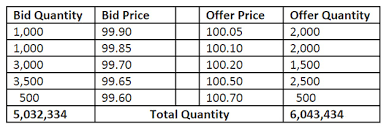 bid ask significato definition of tick size what is tick size tick size meaning