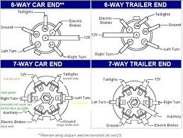 7 way rv style trailer plug wiring diagram running tailight plug