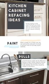 kitchen cabinet refacing ideas kitchen cabinet refacing ideas infographic wisconsin