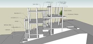 arsitek rumah split level house plans
