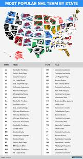Map Of Nba Teams Map The Most Popular Nhl Team In Every State Business Insider