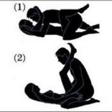 hobi qq posisi dan cara bercinta agar cepat hamil sekilas qq