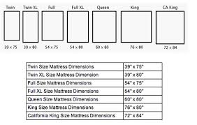 full mattress dimensions drk architects size futon ideas guide