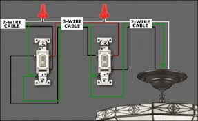wiring diagram 3 way wiring ceiling fan remote two wire hookup