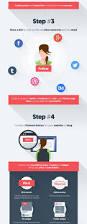 106 best pinterest marketing tips images on pinterest pinterest