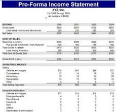 Pro Forma Balance Sheet Template Pro Forma Balance Sheet Template Accounting Forms