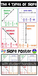 786 best matematicas images on pinterest physics algebra and